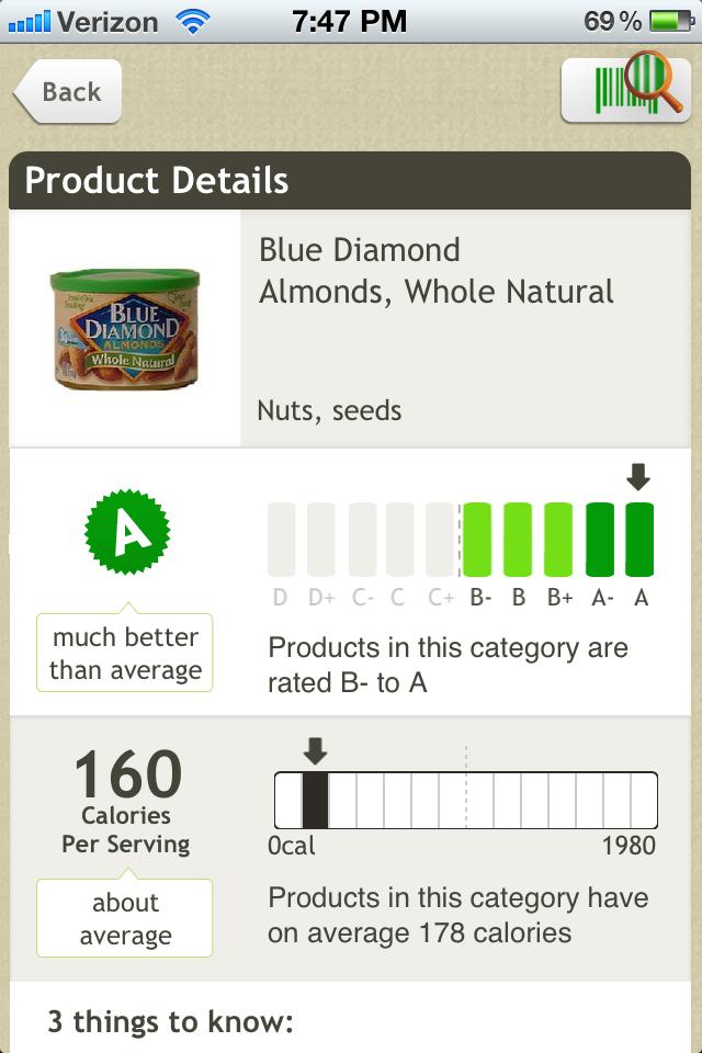 fooducate almonds